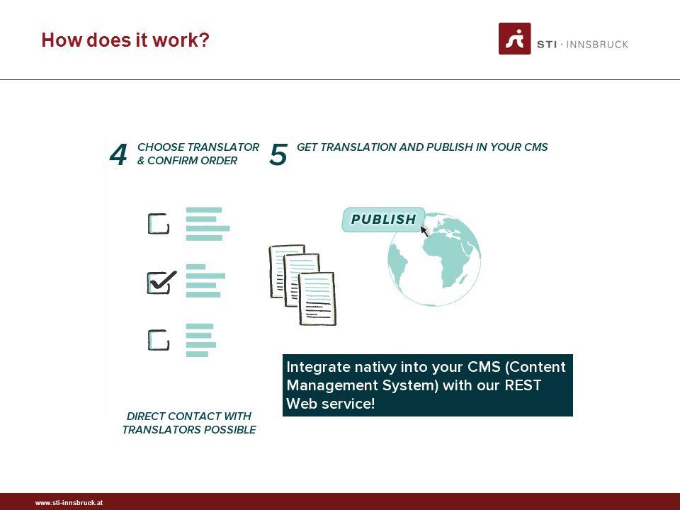 www.sti-innsbruck.at Integration: App for Microsoft Office (Word)
