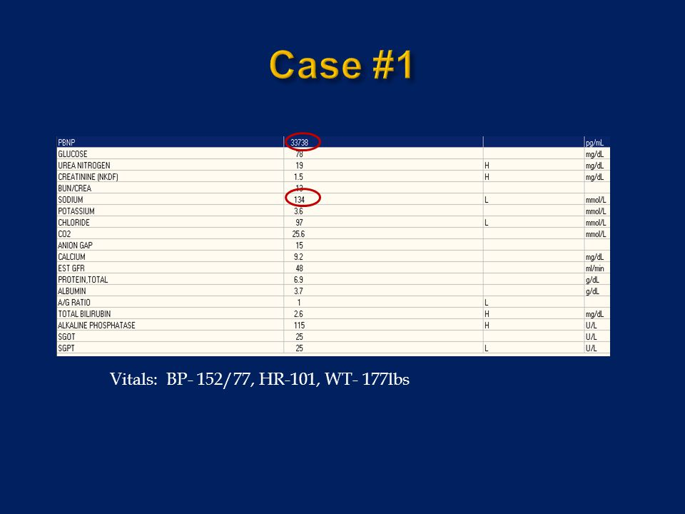 Patient FactorsASAPlavixWarfarin Myocardial Infarction <12months ago XX Stent <12months ago XX Atrial Fibrillation (CHADS2 score 0- 1) X Atrial Fibrillation (CHADS2 score >2) X or Dabigatran DiabetesX BYPASS HxX