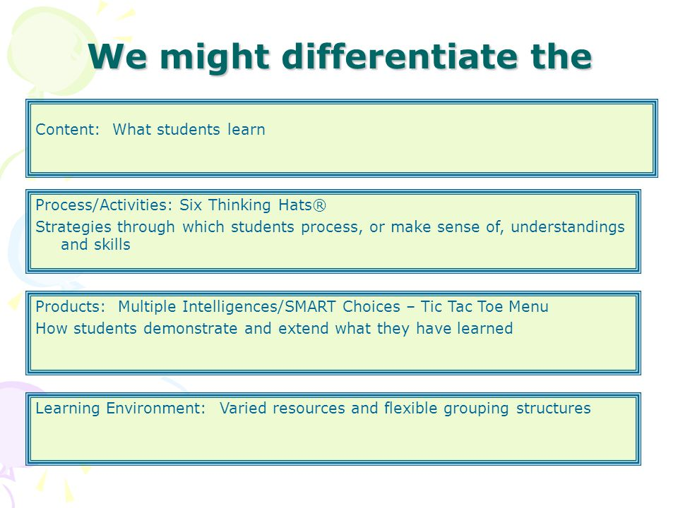 Content: What students learn We might differentiate the Process/Activities: Six Thinking Hats® Strategies through which students process, or make sense of, understandings and skills Products: Multiple Intelligences/SMART Choices – Tic Tac Toe Menu How students demonstrate and extend what they have learned Learning Environment: Varied resources and flexible grouping structures