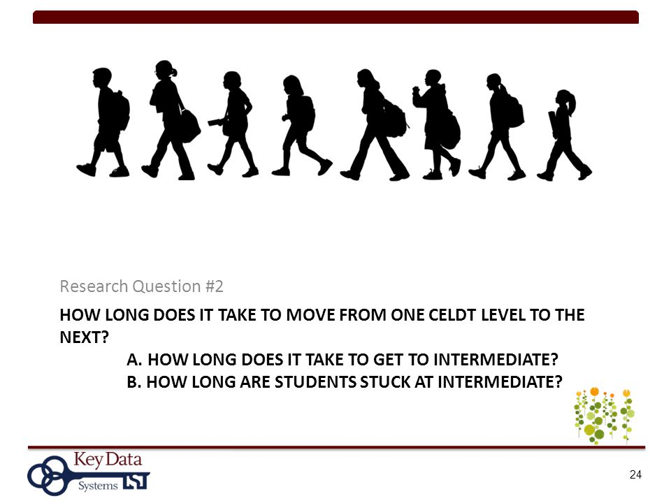 HOW LONG DOES IT TAKE TO MOVE FROM ONE CELDT LEVEL TO THE NEXT.