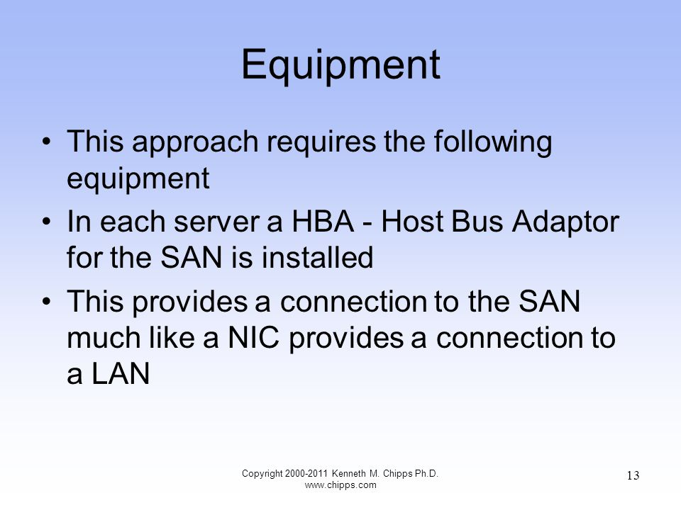 Equipment This approach requires the following equipment In each server a HBA - Host Bus Adaptor for the SAN is installed This provides a connection to the SAN much like a NIC provides a connection to a LAN Copyright 2000-2011 Kenneth M.