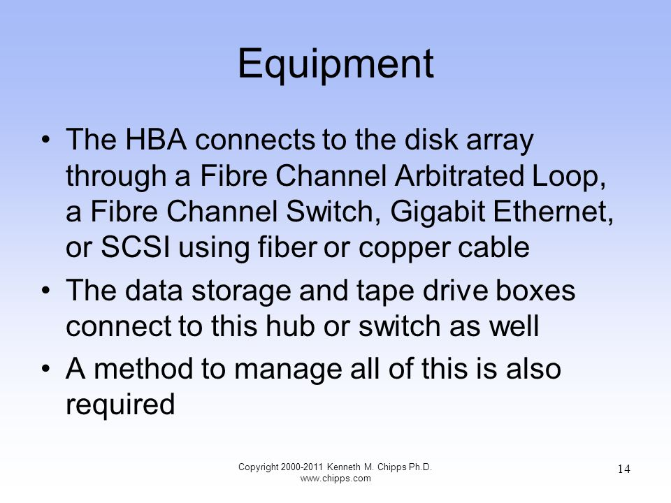 Equipment The HBA connects to the disk array through a Fibre Channel Arbitrated Loop, a Fibre Channel Switch, Gigabit Ethernet, or SCSI using fiber or copper cable The data storage and tape drive boxes connect to this hub or switch as well A method to manage all of this is also required Copyright 2000-2011 Kenneth M.