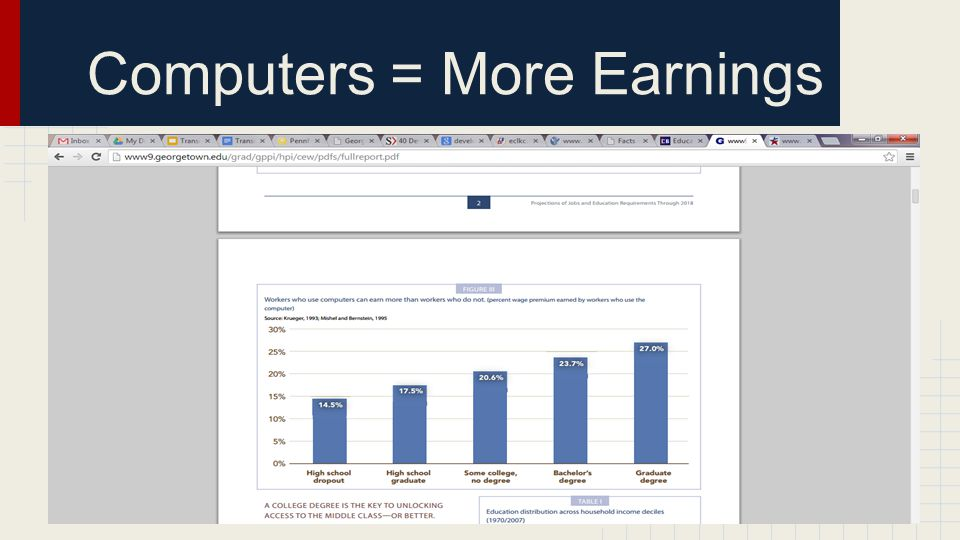 Computers = More Earnings