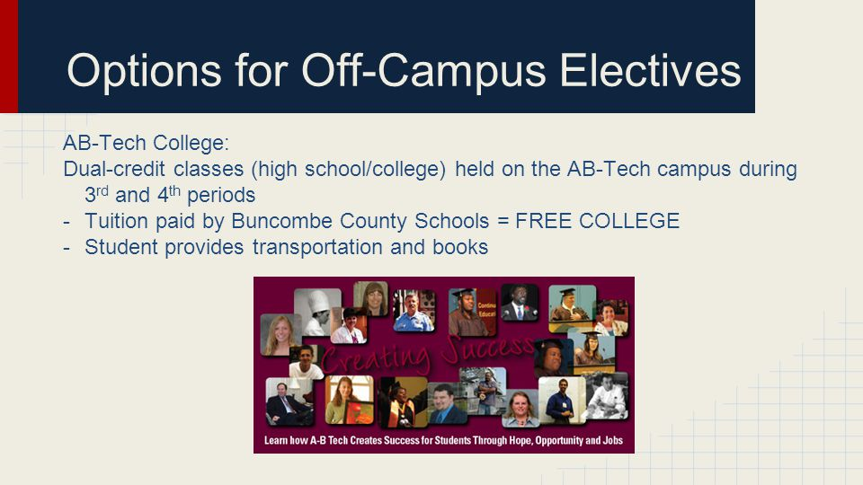 Options for Off-Campus Electives AB-Tech College: Dual-credit classes (high school/college) held on the AB-Tech campus during 3 rd and 4 th periods -Tuition paid by Buncombe County Schools = FREE COLLEGE -Student provides transportation and books