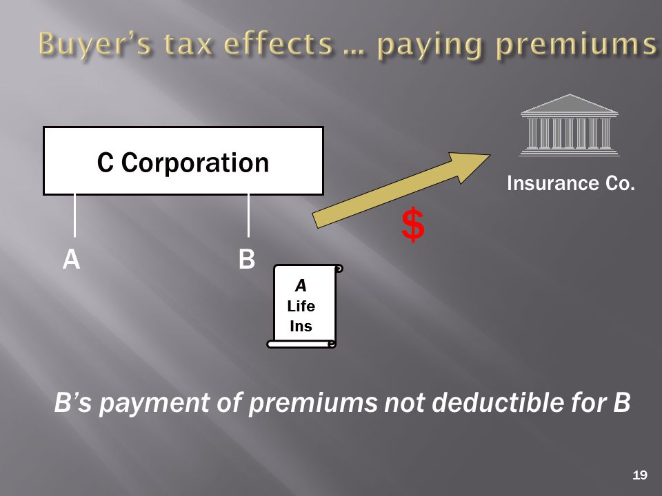 19 A Life Ins A B C Corporation B's payment of premiums not deductible for B Insurance Co. $
