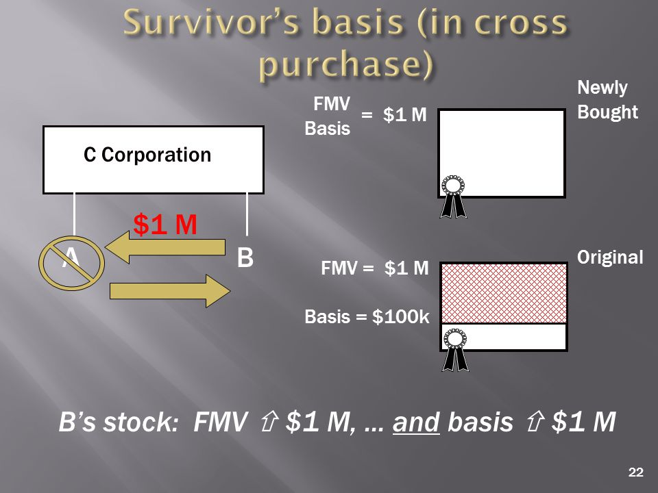 22 C Corporation A B FMV = $1 M Basis = $100k Original $1 M = $1 M Newly Bought FMV Basis B's stock: FMV  $1 M,...