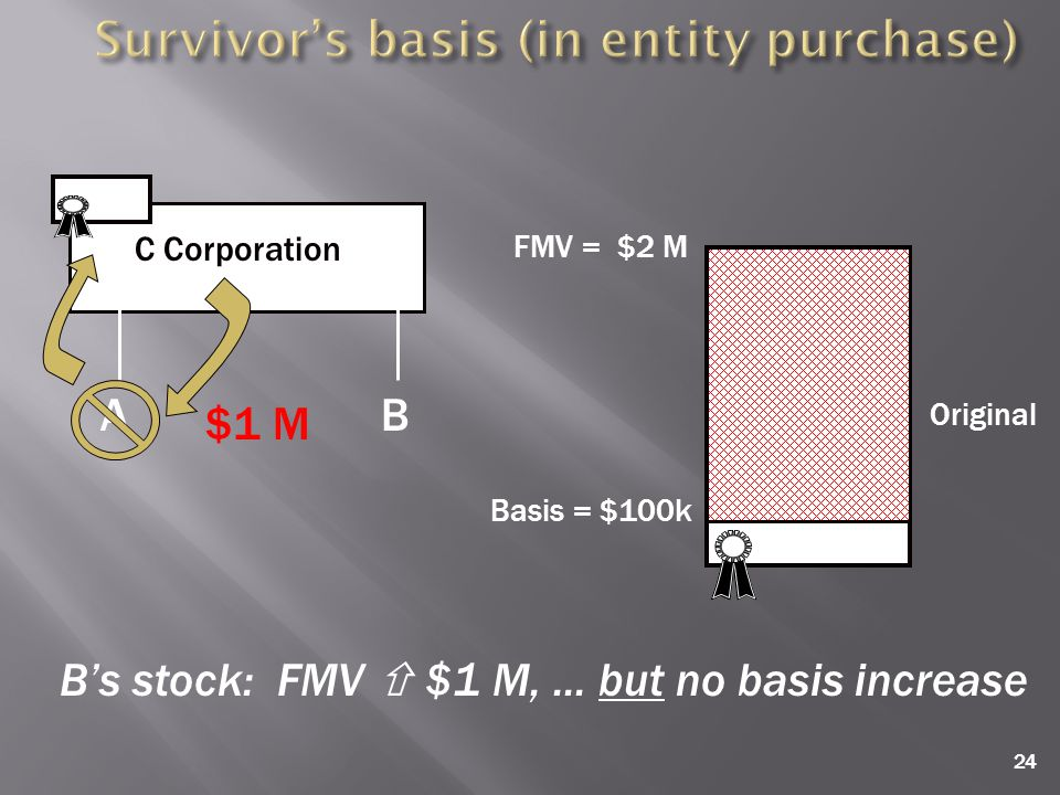 24 C Corporation A B Basis = $100k Original $1 M FMV = $2 M B's stock: FMV  $1 M,...
