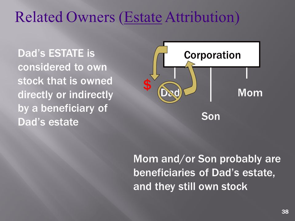 38 Corporation Dad Mom Son Related Owners (Estate Attribution) Dad's ESTATE is considered to own stock that is owned directly or indirectly by a beneficiary of Dad's estate Mom and/or Son probably are beneficiaries of Dad's estate, and they still own stock $