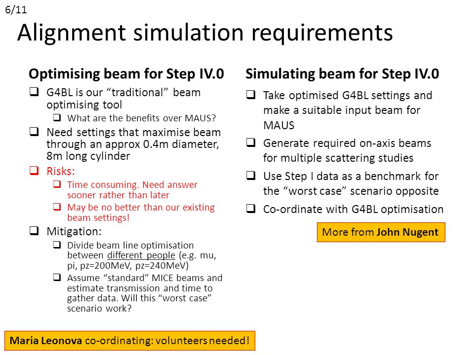 Alignment simulation requirements Optimising beam for Step IV.0  G4BL is our traditional beam optimising tool  What are the benefits over MAUS.