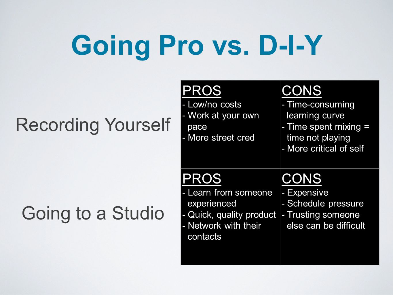 Going Pro vs. D-I-Y PROS - Low/no costs - Work at your own pace - More street cred CONS - Time-consuming learning curve - Time spent mixing = time not