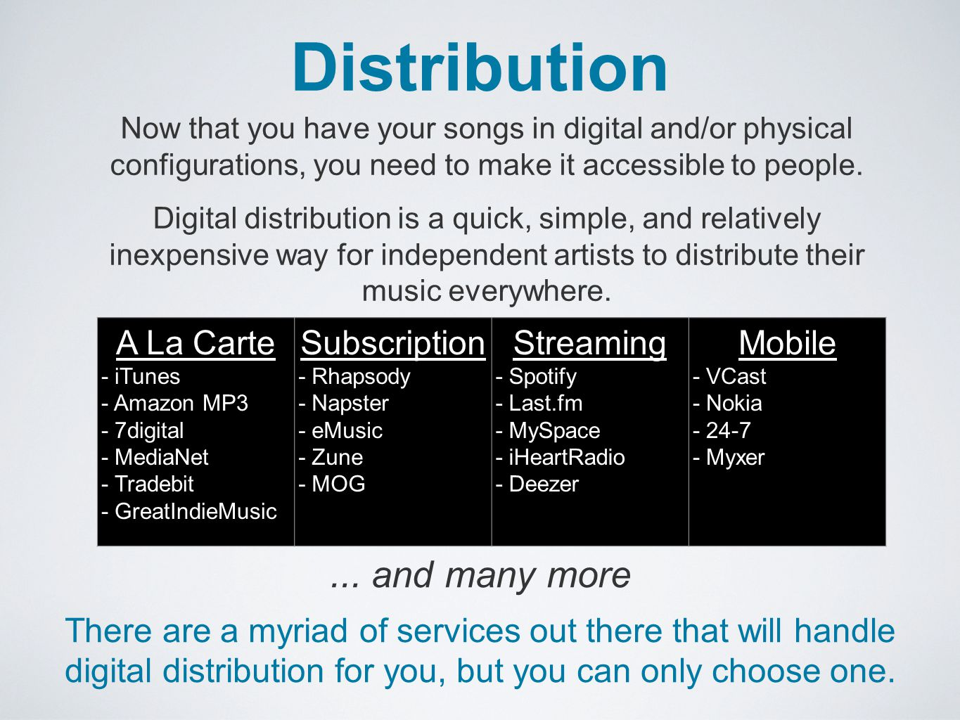 Distribution Now that you have your songs in digital and/or physical configurations, you need to make it accessible to people.