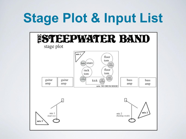 Stage Plot & Input List