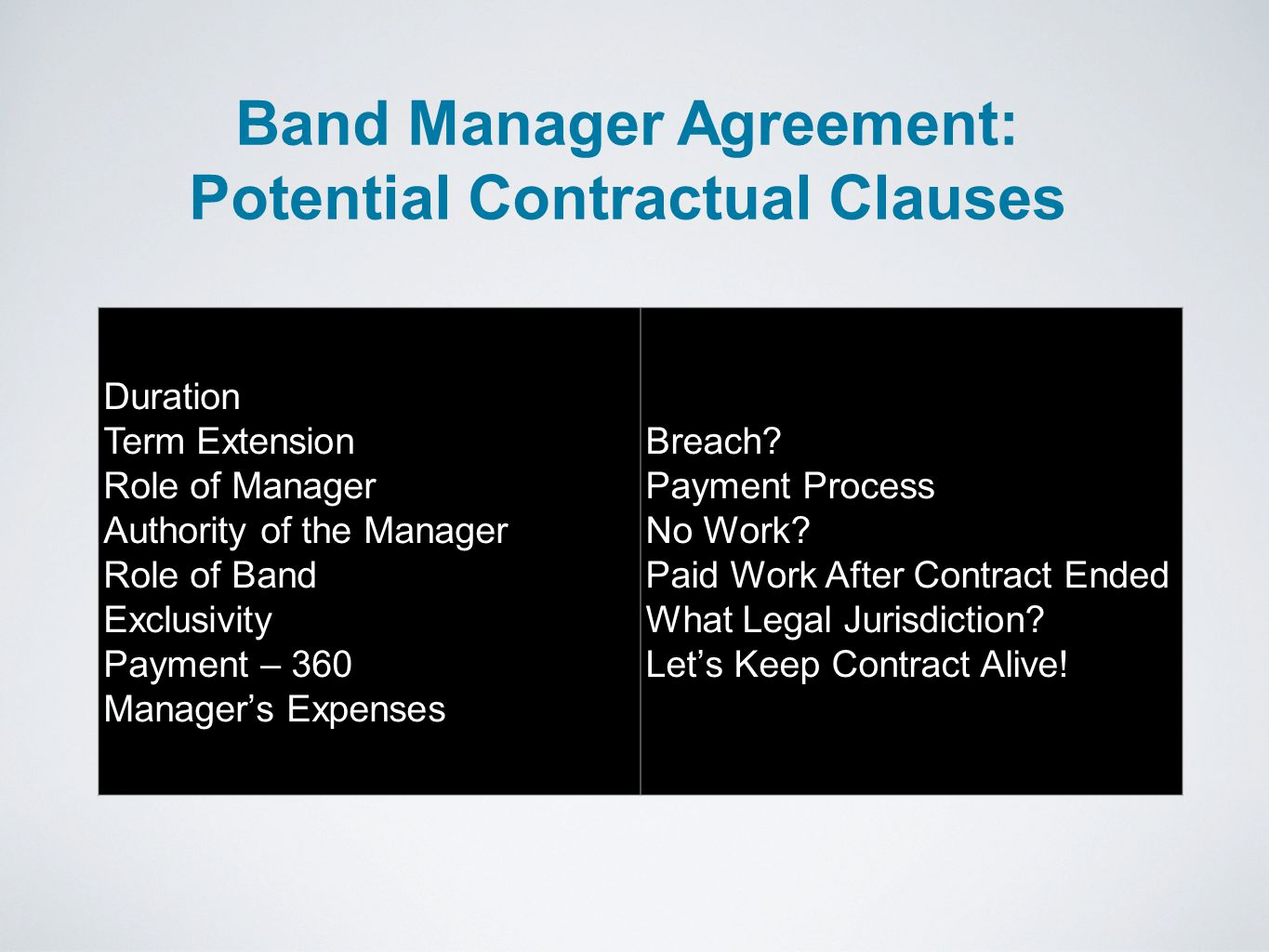 Duration Term Extension Role of Manager Authority of the Manager Role of Band Exclusivity Payment – 360 Manager's Expenses Breach.