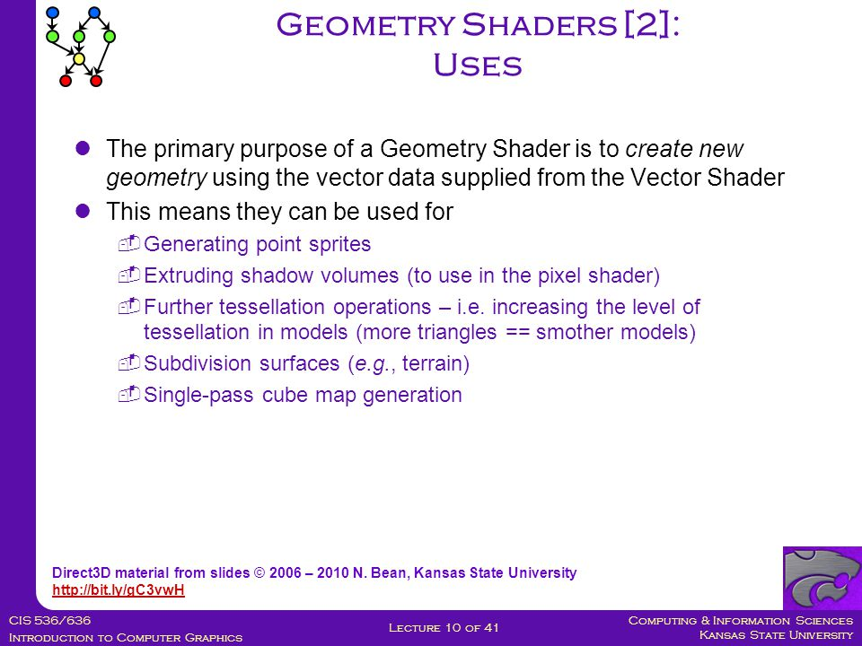 Computing & Information Sciences Kansas State University CIS 536/636 Introduction to Computer Graphics Lecture 10 of 41 The primary purpose of a Geometry Shader is to create new geometry using the vector data supplied from the Vector Shader This means they can be used for  Generating point sprites  Extruding shadow volumes (to use in the pixel shader)  Further tessellation operations – i.e.