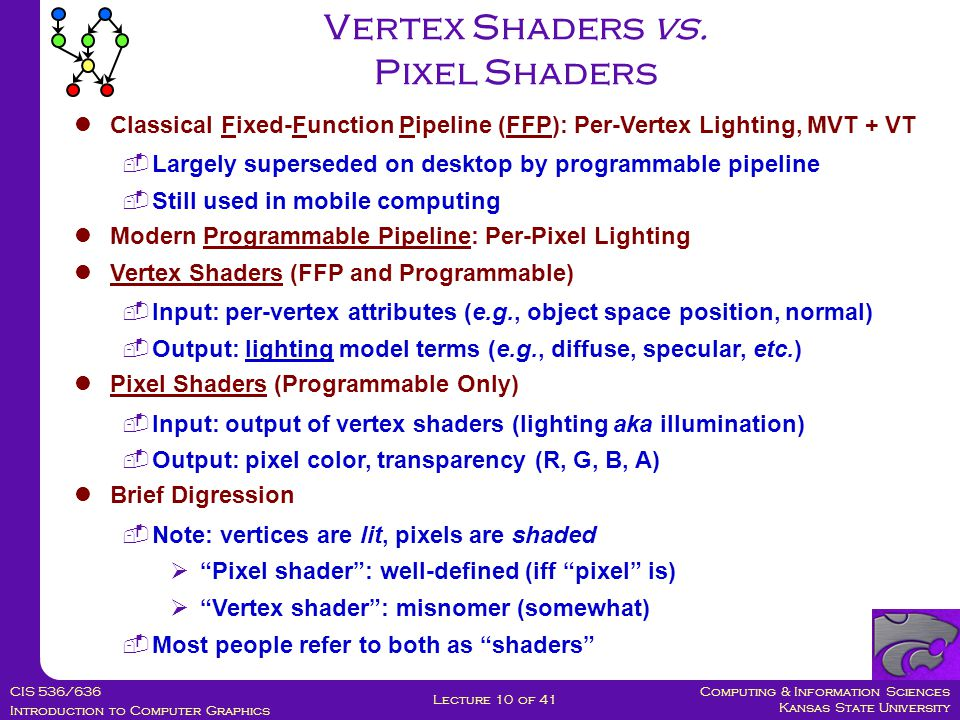 Computing & Information Sciences Kansas State University CIS 536/636 Introduction to Computer Graphics Lecture 10 of 41 Classical Fixed-Function Pipeline (FFP): Per-Vertex Lighting, MVT + VT  Largely superseded on desktop by programmable pipeline  Still used in mobile computing Modern Programmable Pipeline: Per-Pixel Lighting Vertex Shaders (FFP and Programmable)  Input: per-vertex attributes (e.g., object space position, normal)  Output: lighting model terms (e.g., diffuse, specular, etc.) Pixel Shaders (Programmable Only)  Input: output of vertex shaders (lighting aka illumination)  Output: pixel color, transparency (R, G, B, A) Brief Digression  Note: vertices are lit, pixels are shaded  Pixel shader : well-defined (iff pixel is)  Vertex shader : misnomer (somewhat)  Most people refer to both as shaders Vertex Shaders vs.
