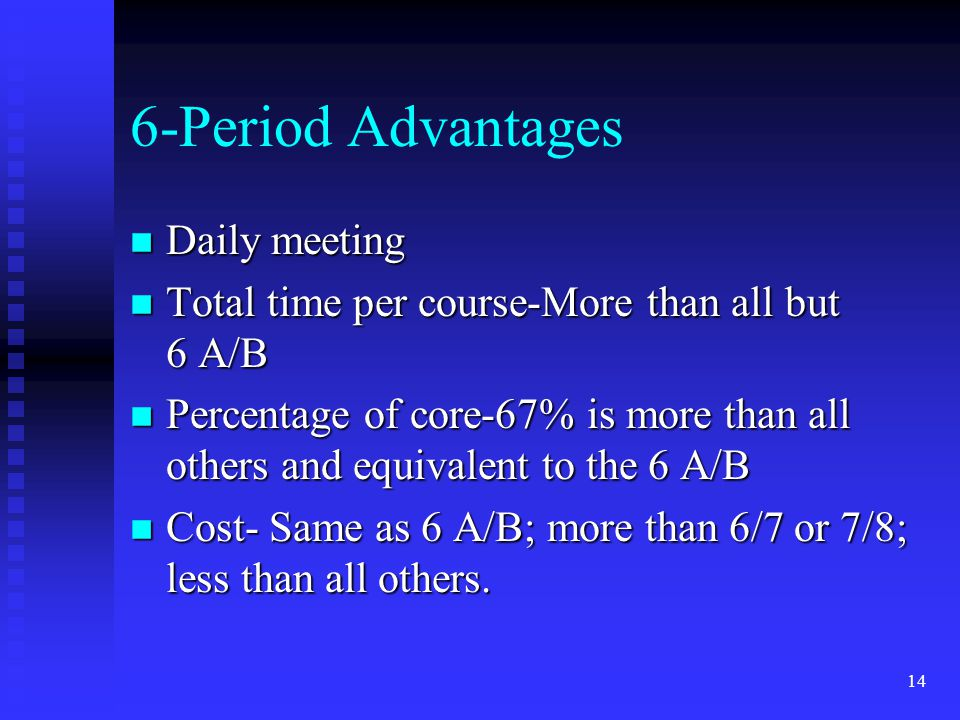 14 6-Period Advantages n Daily meeting n Total time per course-More than all but 6 A/B n Percentage of core-67% is more than all others and equivalent to the 6 A/B n Cost- Same as 6 A/B; more than 6/7 or 7/8; less than all others.