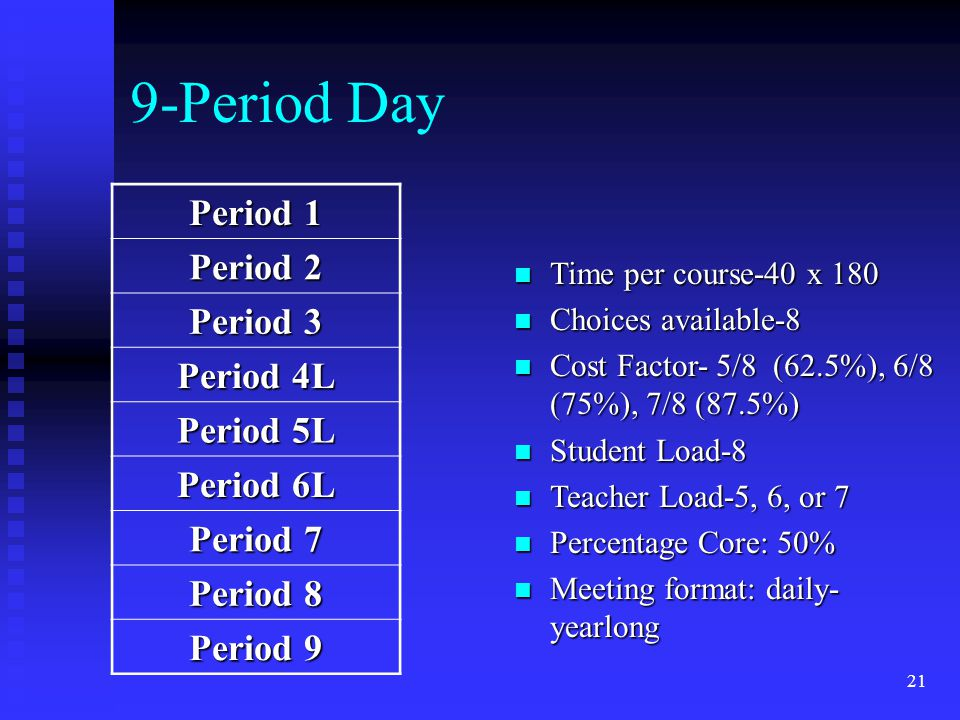 21 9-Period Day n Time per course-40 x 180 n Choices available-8 n Cost Factor- 5/8 (62.5%), 6/8 (75%), 7/8 (87.5%) n Student Load-8 n Teacher Load-5, 6, or 7 n Percentage Core: 50% n Meeting format: daily- yearlong Period 1 Period 2 Period 3 Period 4L Period 5L Period 6L Period 7 Period 8 Period 9