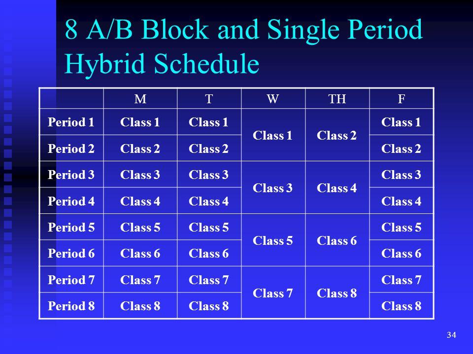 34 8 A/B Block and Single Period Hybrid Schedule MTWTHF Period 1Class 1 Class 2 Class 1 Period 2Class 2 Period 3Class 3 Class 4 Class 3 Period 4Class 4 Period 5Class 5 Class 6 Class 5 Period 6Class 6 Period 7Class 7 Class 8 Class 7 Period 8Class 8