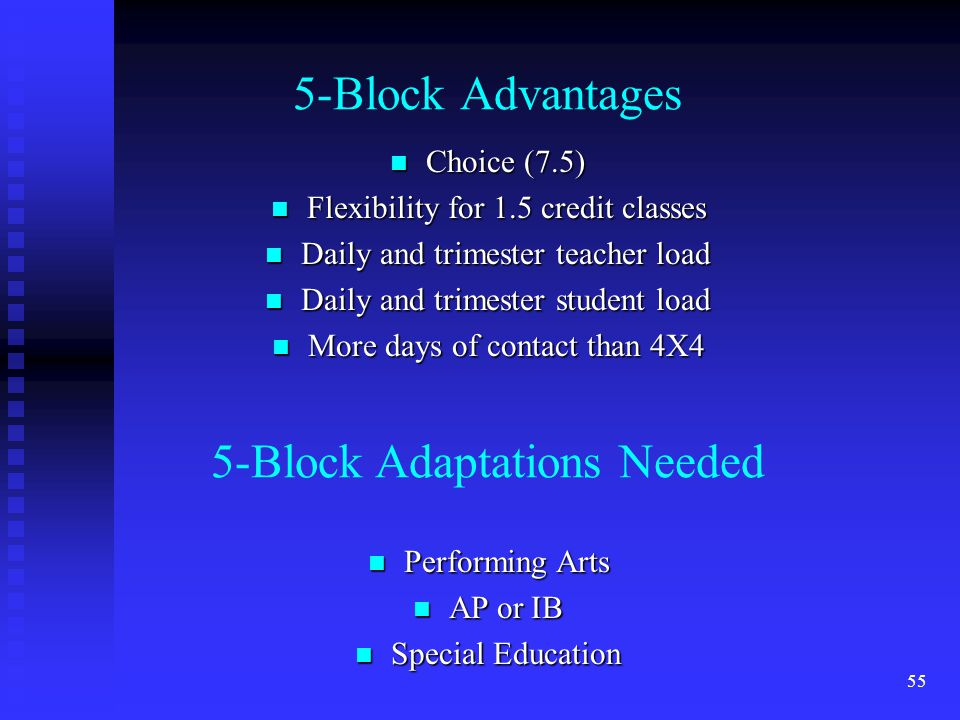 55 5-Block Advantages n Choice (7.5) n Flexibility for 1.5 credit classes n Daily and trimester teacher load n Daily and trimester student load n More days of contact than 4X4 5-Block Adaptations Needed n Performing Arts n AP or IB n Special Education