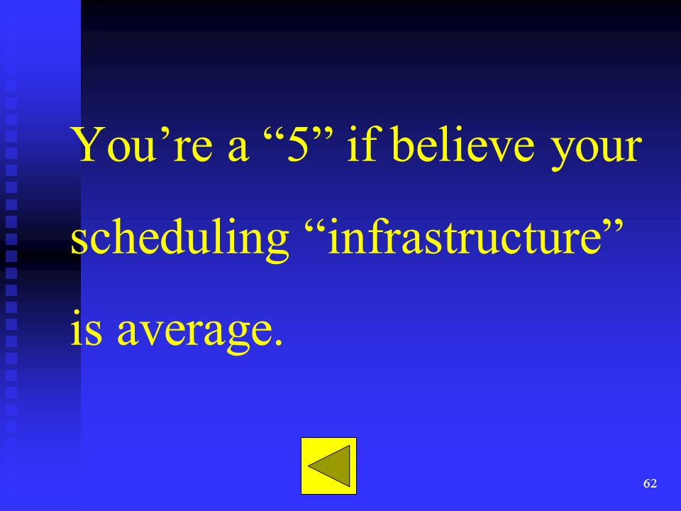 You're a 5 if believe your scheduling infrastructure is average. 62