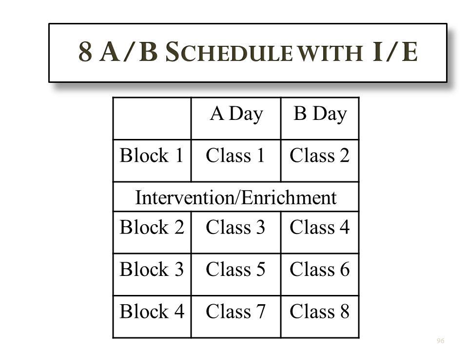 96 A DayB Day Block 1Class 1Class 2 Intervention/Enrichment Block 2Class 3Class 4 Block 3Class 5Class 6 Block 4Class 7Class 8