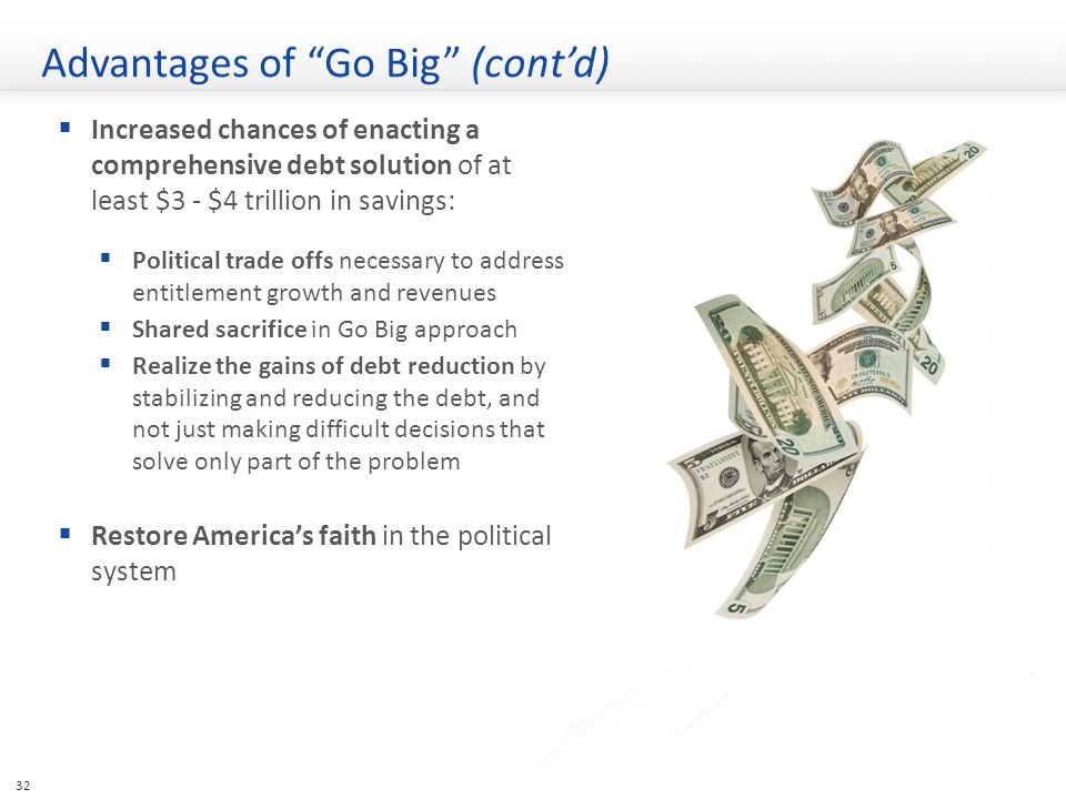 Advantages of Go Big (cont'd)  Increased chances of enacting a comprehensive debt solution of at least $3 - $4 trillion in savings:  Political trade offs necessary to address entitlement growth and revenues  Shared sacrifice in Go Big approach  Realize the gains of debt reduction by stabilizing and reducing the debt, and not just making difficult decisions that solve only part of the problem  Restore America's faith in the political system 32