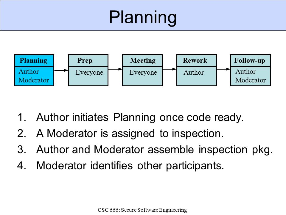 CSC 666: Secure Software Engineering Planning 1.Author initiates Planning once code ready.