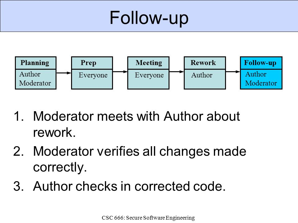 CSC 666: Secure Software Engineering Follow-up 1.Moderator meets with Author about rework.
