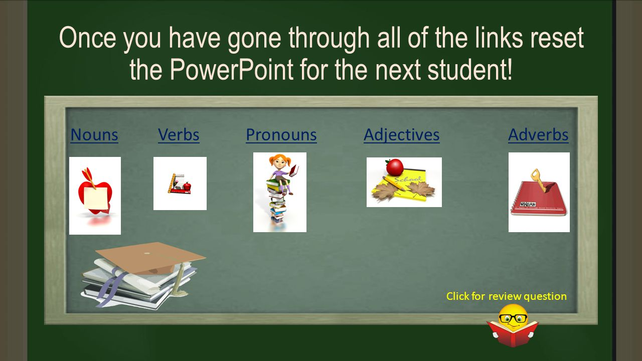 Once you have gone through all of the links reset the PowerPoint for the next student.