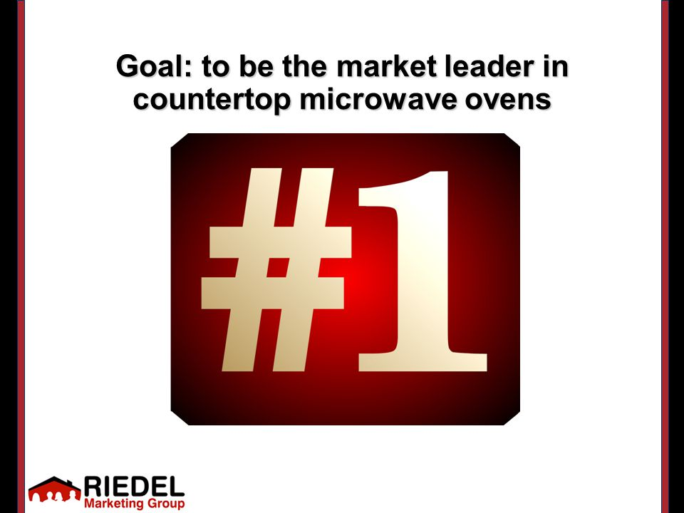 Goal: to be the market leader in countertop microwave ovens
