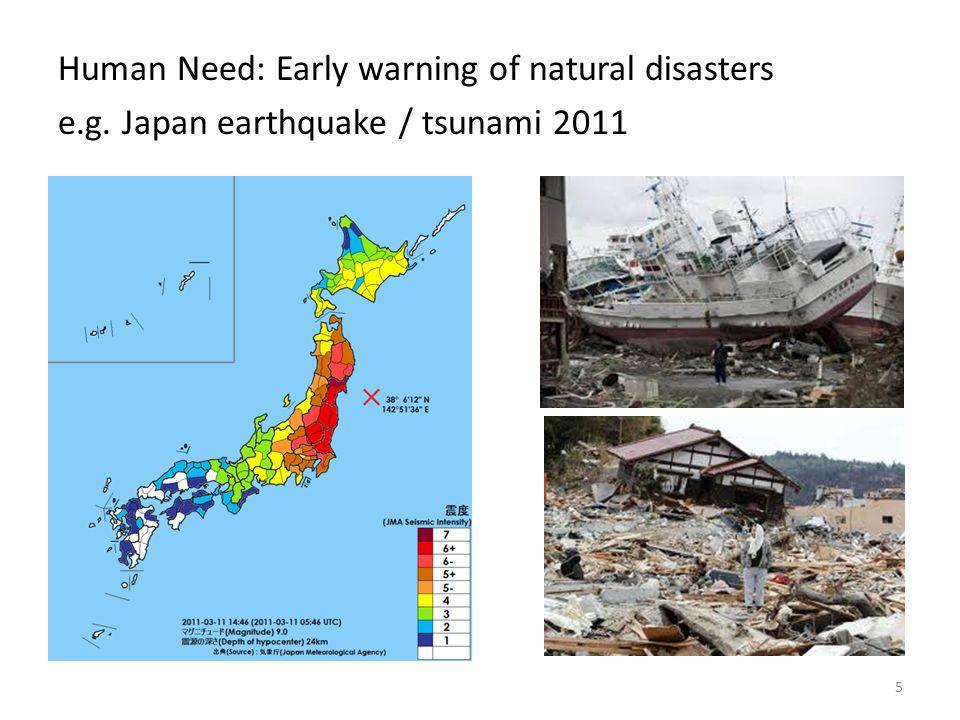Human Need: Early warning of natural disasters e.g. Japan earthquake / tsunami 2011 5