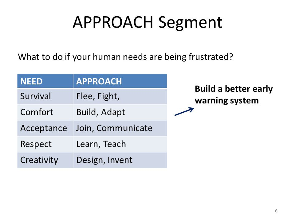 APPROACH Segment What to do if your human needs are being frustrated.