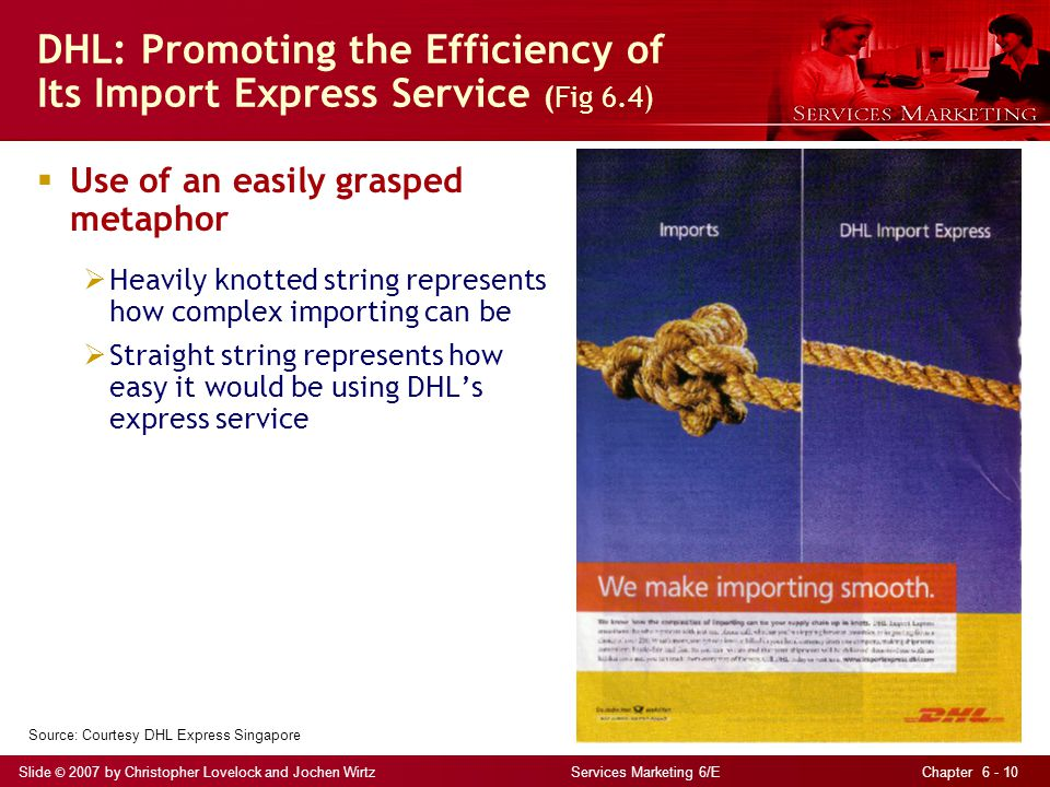 Slide © 2007 by Christopher Lovelock and Jochen Wirtz Services Marketing 6/E Chapter 6 - 10 DHL: Promoting the Efficiency of Its Import Express Servic