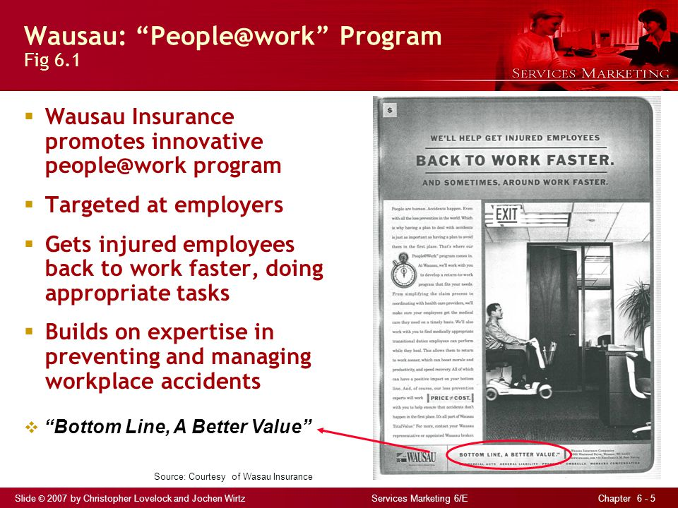 "Slide © 2007 by Christopher Lovelock and Jochen Wirtz Services Marketing 6/E Chapter 6 - 5 Wausau: ""People@work"" Program Fig 6.1  Wausau Insurance pr"