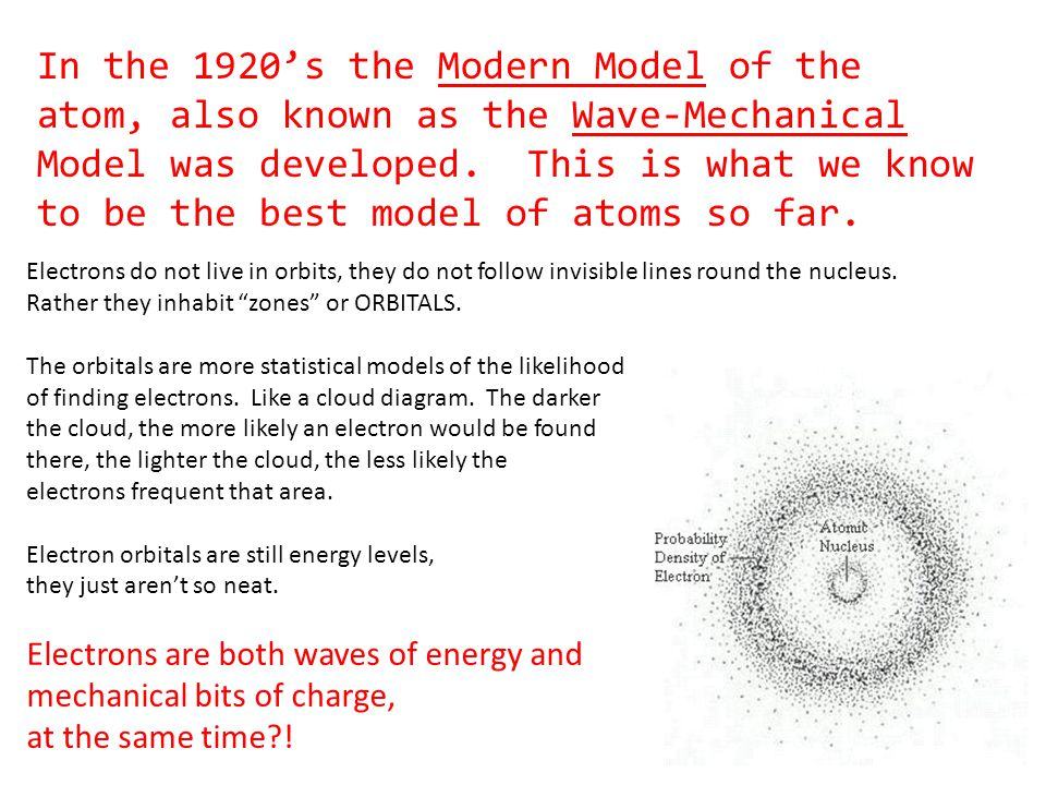 In the 1920's the Modern Model of the atom, also known as the Wave-Mechanical Model was developed. This is what we know to be the best model of atoms