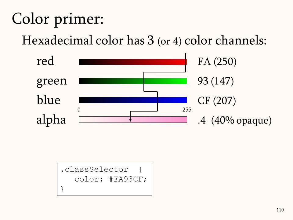 Hexadecimal color has 3 (or 4) color channels: red FA (250) green 93 (147) blue CF (207) alpha.4 (40% opaque) Color primer: 110.classSelector { color: #FA93CF; } 0255