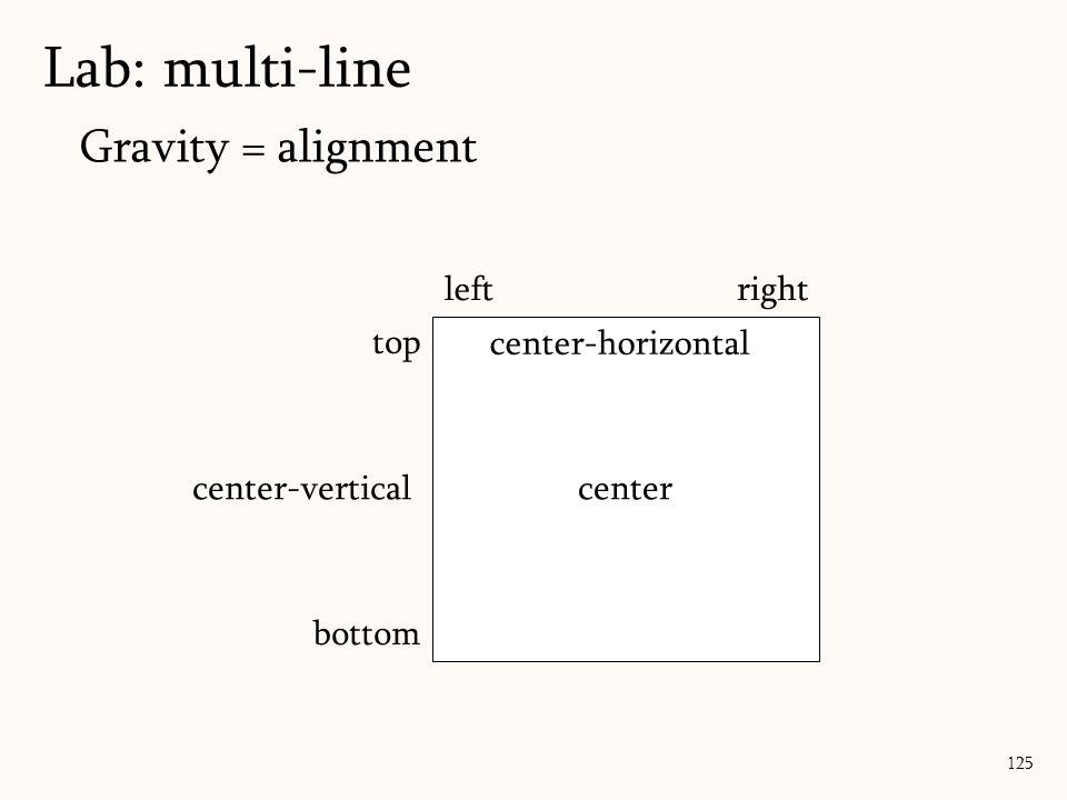 Gravity = alignment Lab: multi-line 125 left center right top bottom center-vertical center-horizontal