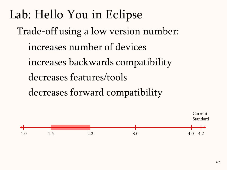 Trade-off using a low version number: increases number of devices increases backwards compatibility decreases features/tools decreases forward compatibility Lab: Hello You in Eclipse 62 1.03.04.0 4.2 Current Standard 1.52.2