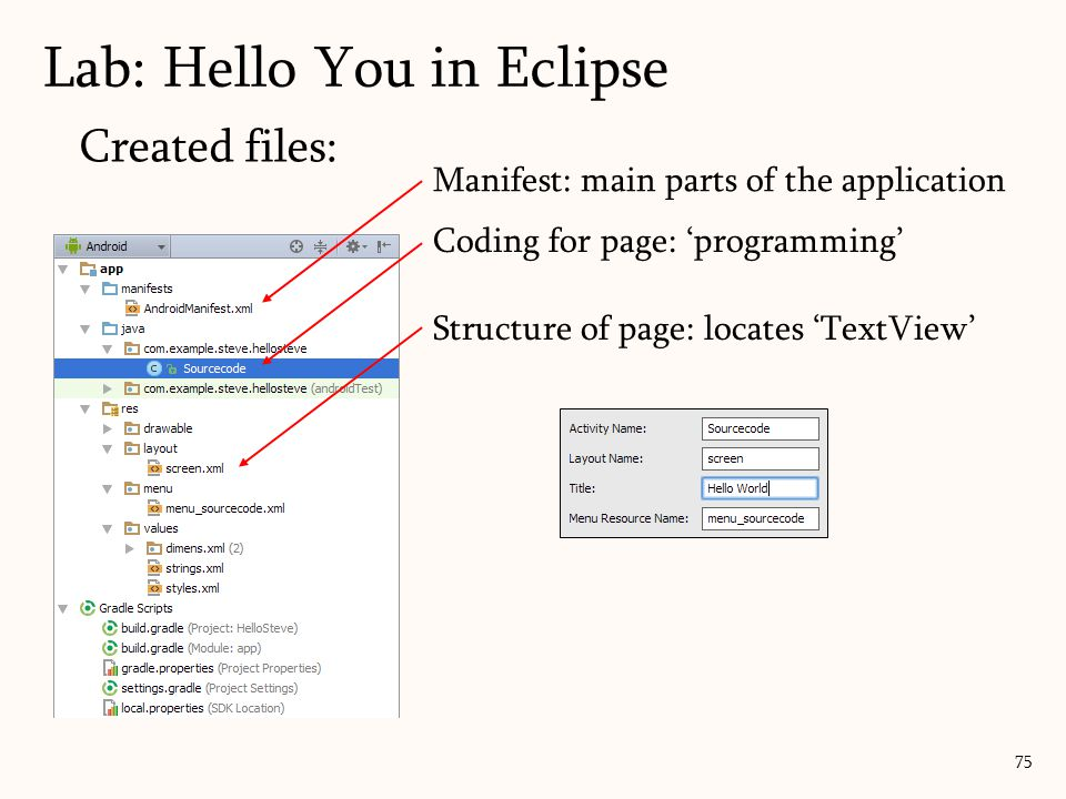 Created files: 75 Structure of page: locates 'TextView' Coding for page: 'programming' Manifest: main parts of the application Lab: Hello You in Eclipse