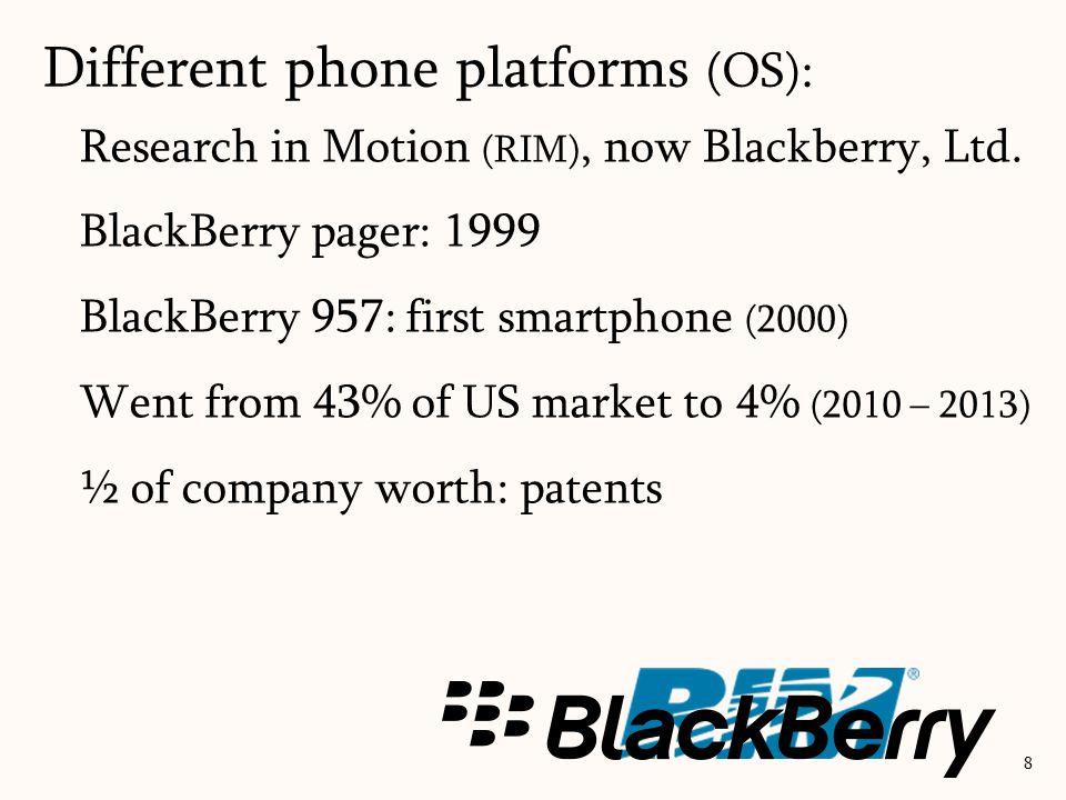 Research in Motion (RIM), now Blackberry, Ltd.