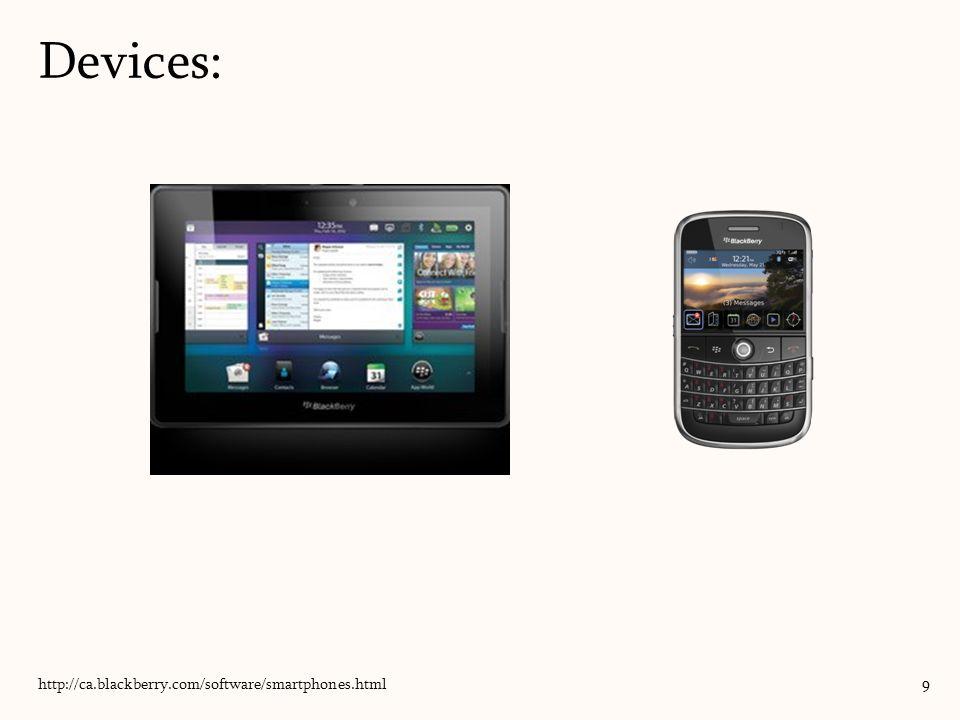 Devices: 9 http://ca.blackberry.com/software/smartphones.html