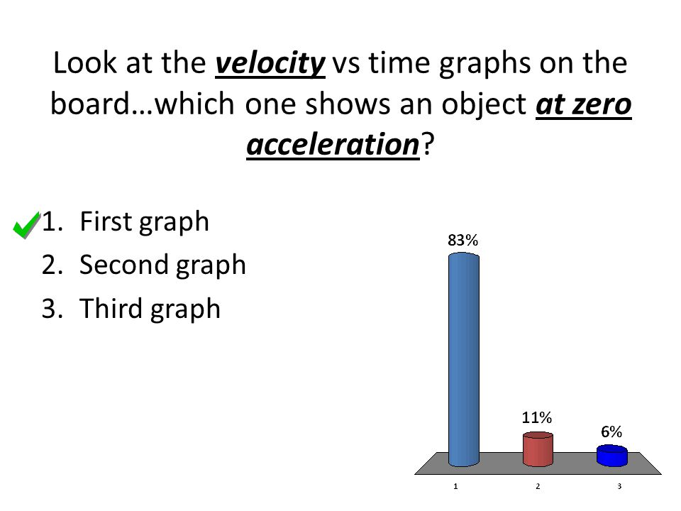 Look at the velocity vs time graphs on the board…which one shows an object at zero acceleration? 1.First graph 2.Second graph 3.Third graph