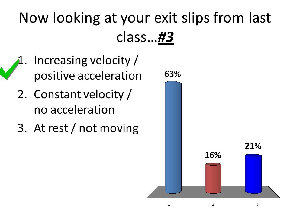 Now looking at your exit slips from last class…#3 1.Increasing velocity / positive acceleration 2.Constant velocity / no acceleration 3.At rest / not