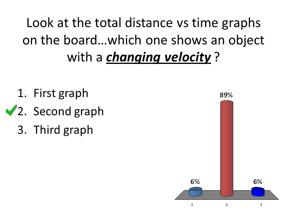Look at the total distance vs time graphs on the board…which one shows an object with a changing velocity ? 1.First graph 2.Second graph 3.Third graph