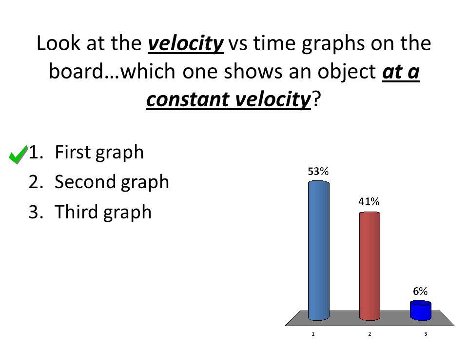 Look at the velocity vs time graphs on the board…which one shows an object at a constant velocity? 1.First graph 2.Second graph 3.Third graph