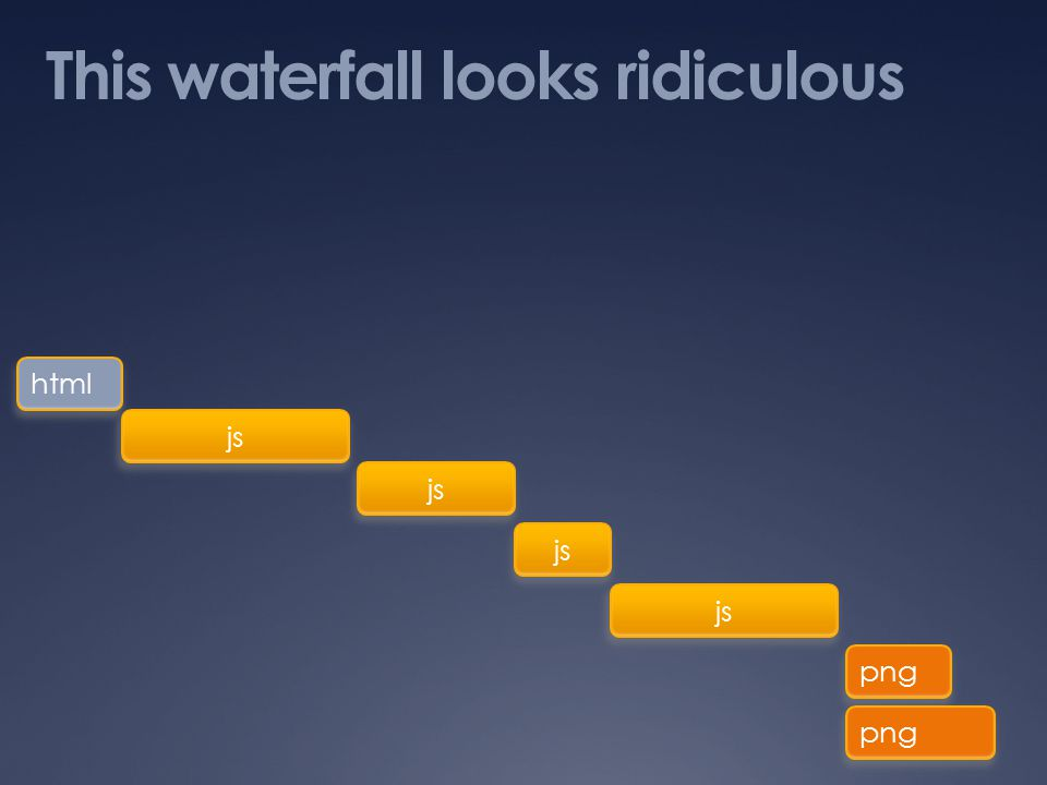 This waterfall looks ridiculous html js png js