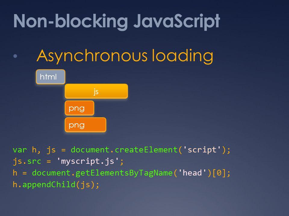Non-blocking JavaScript Asynchronous loading var h, js = document.createElement( script ); js.src = myscript.js ; h = document.getElementsByTagName( head )[0]; h.appendChild(js); html js png