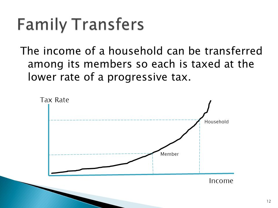 The income of a household can be transferred among its members so each is taxed at the lower rate of a progressive tax.