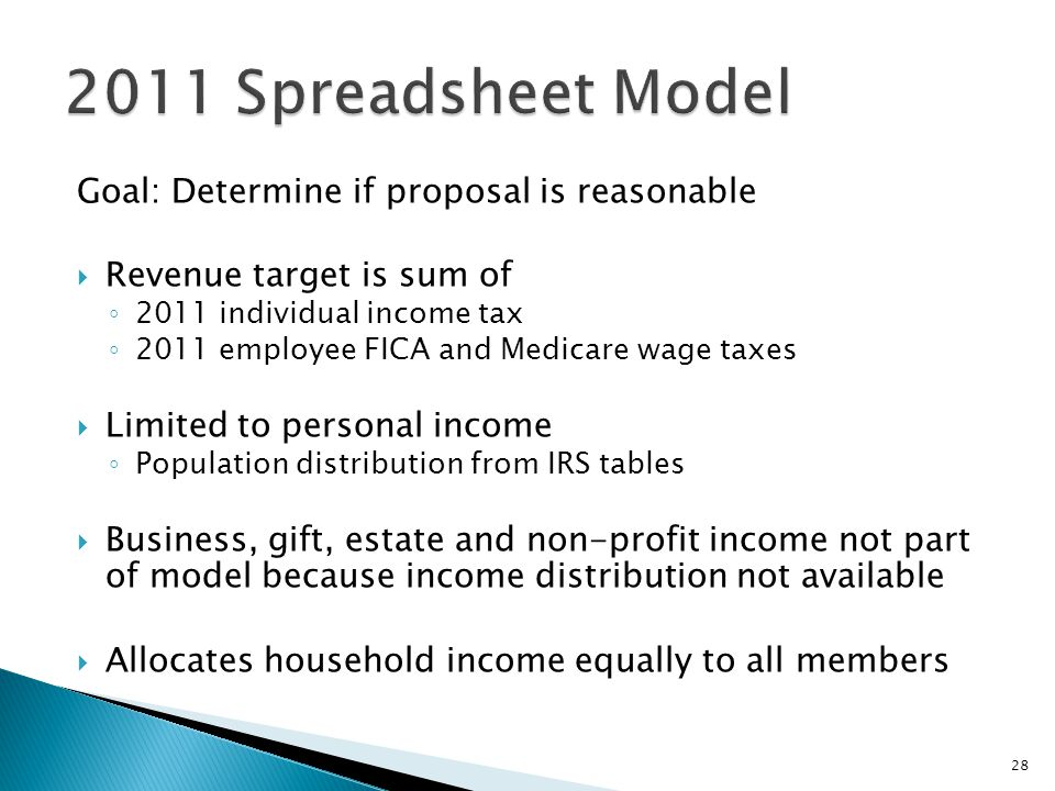 Goal: Determine if proposal is reasonable  Revenue target is sum of ◦ 2011 individual income tax ◦ 2011 employee FICA and Medicare wage taxes  Limited to personal income ◦ Population distribution from IRS tables  Business, gift, estate and non-profit income not part of model because income distribution not available  Allocates household income equally to all members 28