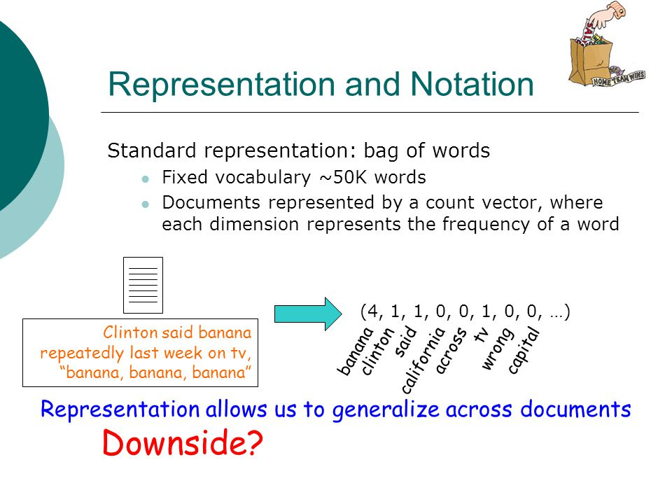 Representation and Notation Standard representation: bag of words Fixed vocabulary ~50K words Documents represented by a count vector, where each dime